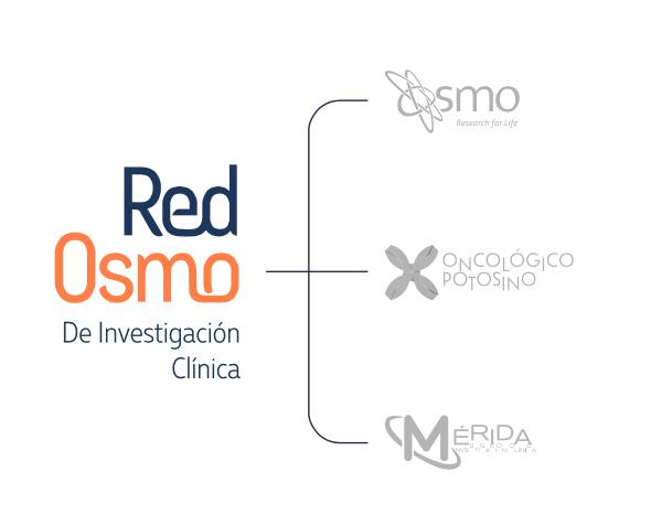 Red de investigación clínica OSMO